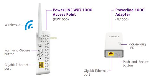 netgear-powerline-wifi-1000-02